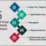 Five Effective UI Design Tips For Mobile App Developers 1 600x398 1 - HiideeMedia