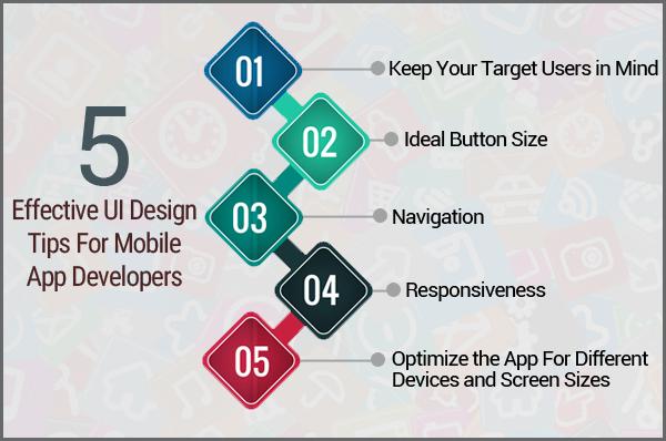 Five Effective UI Design Tips For Mobile App Developers