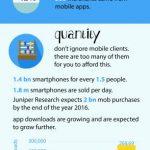 application development - HiideeMedia