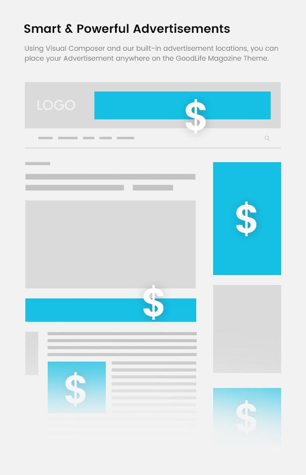 Goodlife theme Ads Page - HiideeMedia